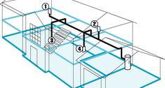 Instalacja centralnego odkurzania. Jak zaplanować gniazda ssące?